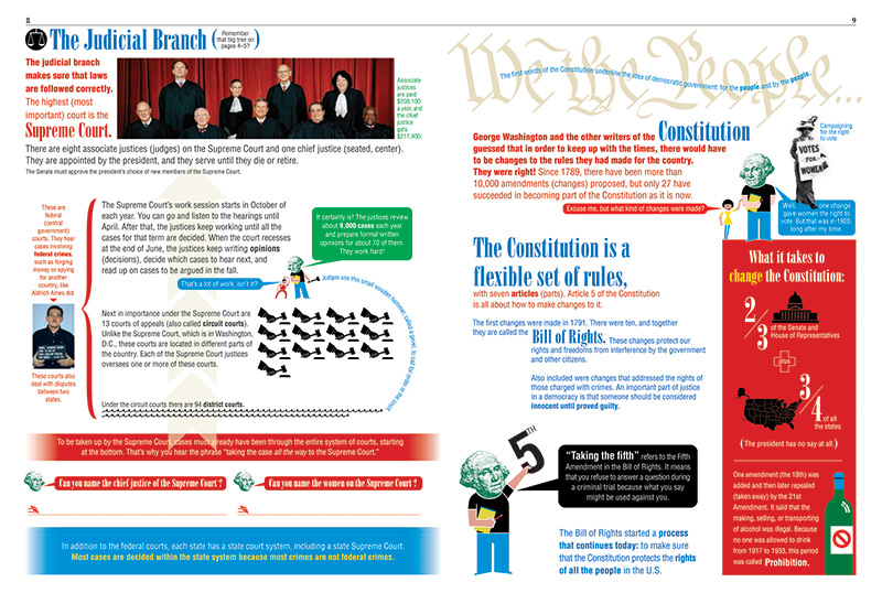 Infographic definition of democracy by abraham