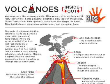 Volcanoes_Thumb
